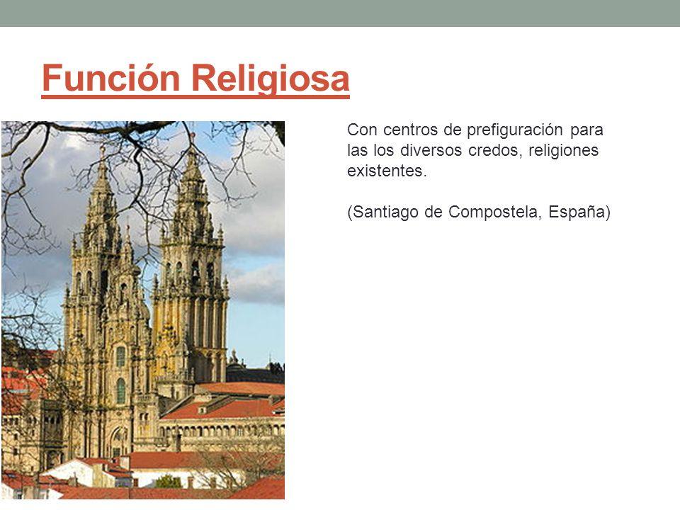 Función Religiosa Con centros de prefiguración para las los diversos credos, religiones existentes.