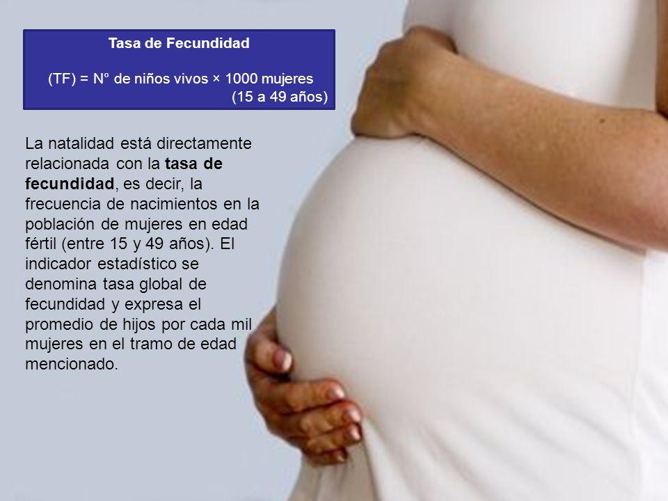 (TF) = N° de niños vivos × 1000 mujeres