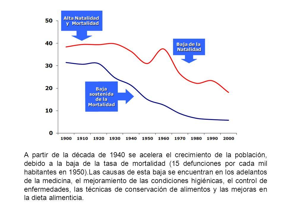 A partir de la década de 1940 se acelera el crecimiento de la población, debido a la baja de la tasa de mortalidad (15 defunciones por cada mil habitantes en 1950).Las causas de esta baja se encuentran en los adelantos de la medicina, el mejoramiento de las condiciones higiénicas, el control de enfermedades, las técnicas de conservación de alimentos y las mejoras en la dieta alimenticia.