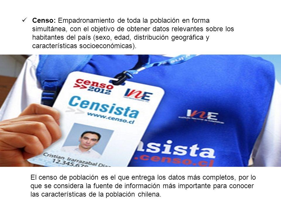 Censo: Empadronamiento de toda la población en forma simultánea, con el objetivo de obtener datos relevantes sobre los habitantes del país (sexo, edad, distribución geográfica y características socioeconómicas).