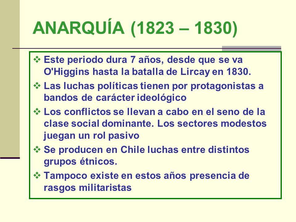 ANARQUÍA (1823 – 1830) Este periodo dura 7 años, desde que se va O Higgins hasta la batalla de Lircay en 1830.
