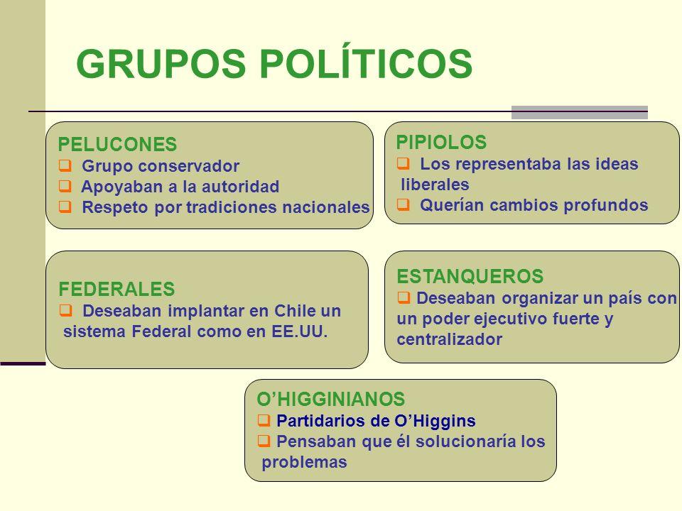 GRUPOS POLÍTICOS PELUCONES PIPIOLOS ESTANQUEROS FEDERALES