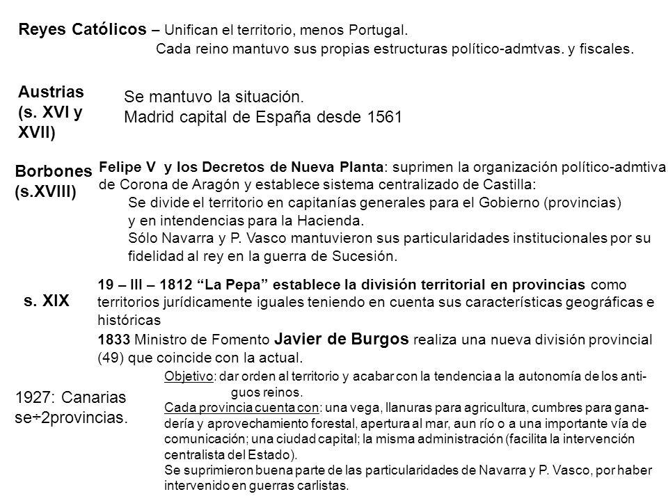 Reyes Católicos – Unifican el territorio, menos Portugal.