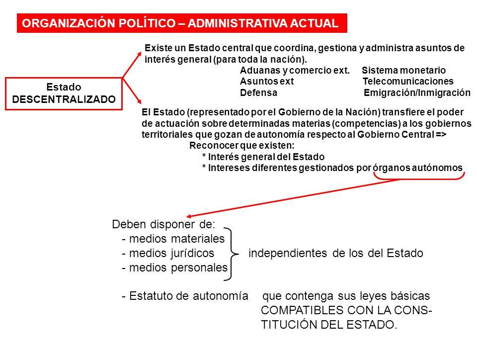 ORGANIZACIÓN POLÍTICO – ADMINISTRATIVA ACTUAL