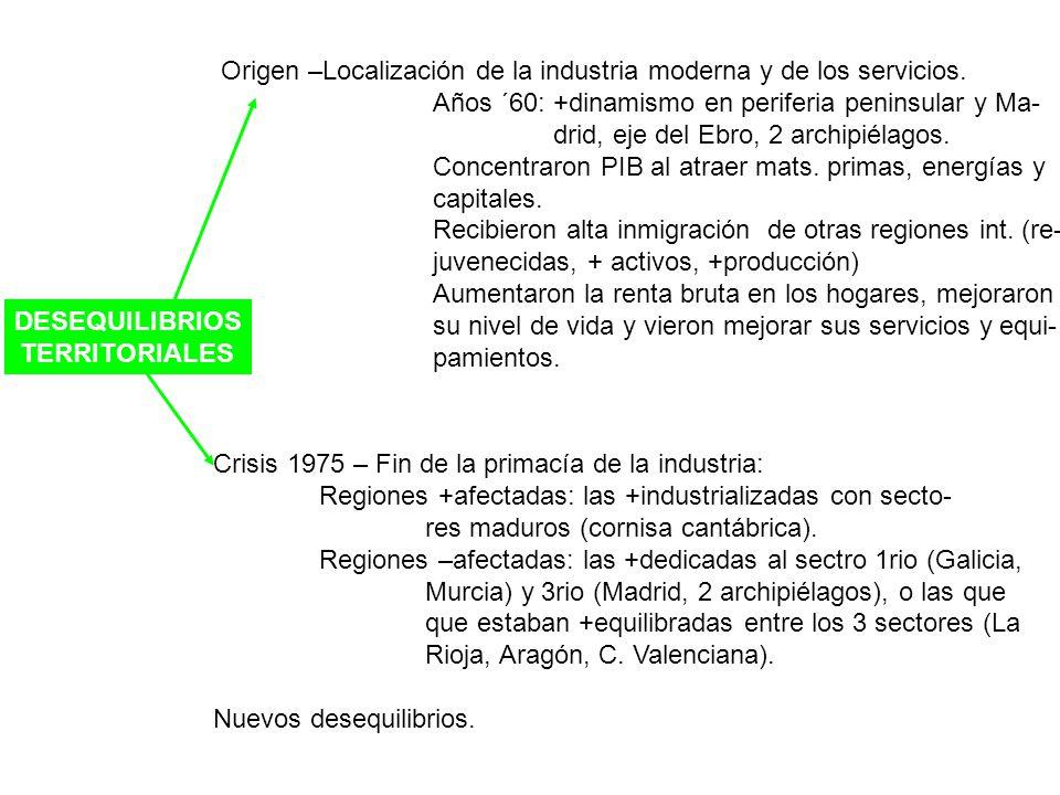 Origen –Localización de la industria moderna y de los servicios.