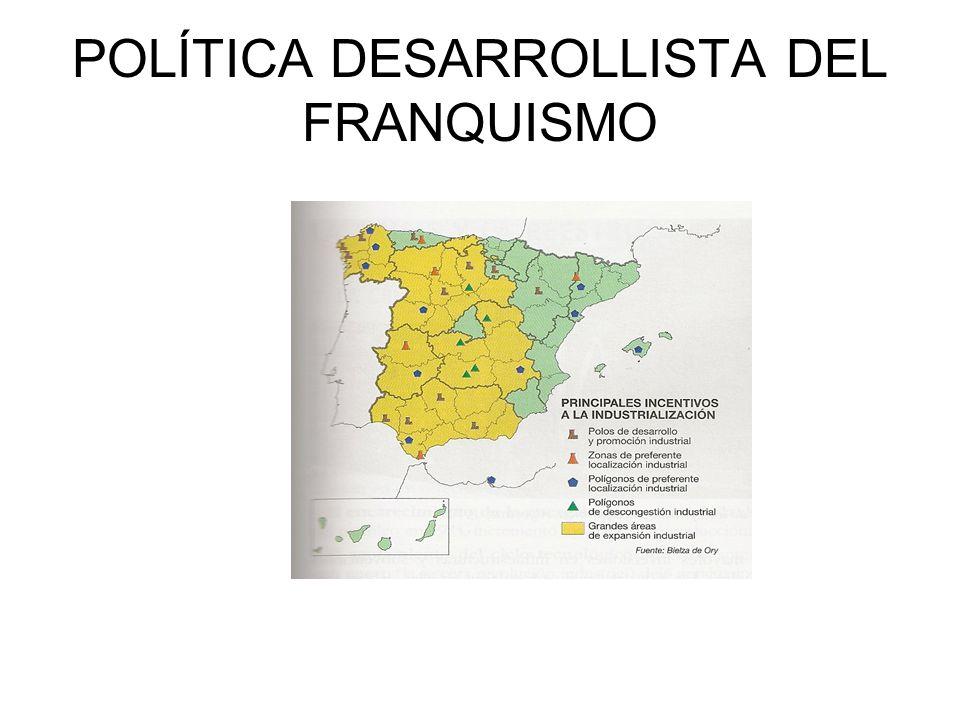 POLÍTICA DESARROLLISTA DEL FRANQUISMO