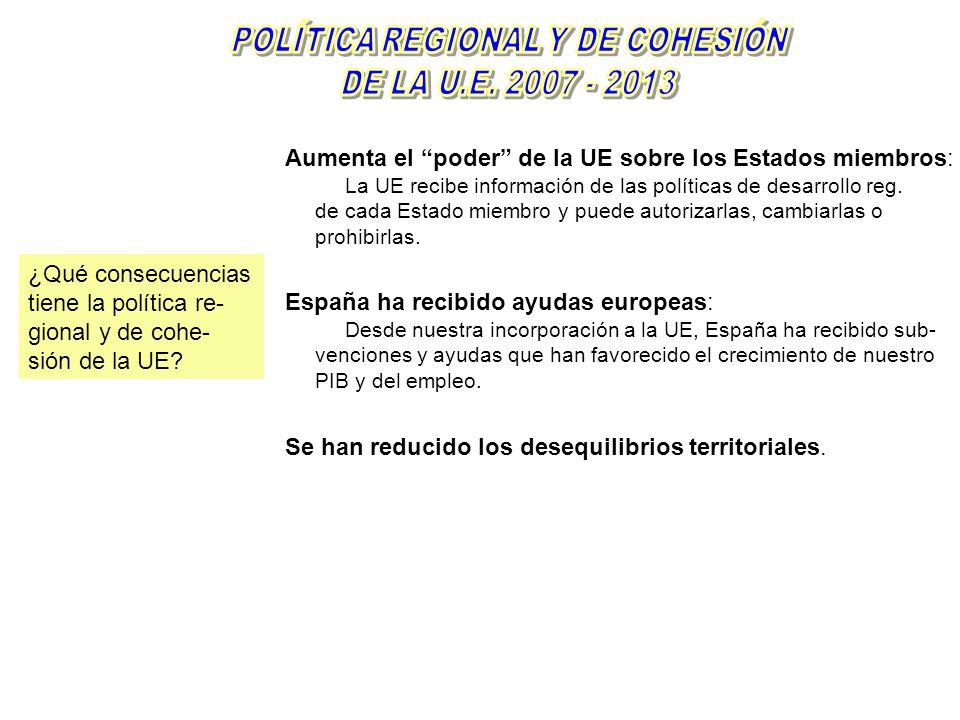 POLÍTICA REGIONAL Y DE COHESIÓN
