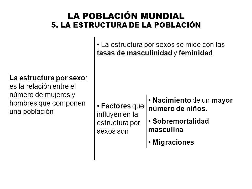 LA POBLACIÓN MUNDIAL 5. LA ESTRUCTURA DE LA POBLACIÓN