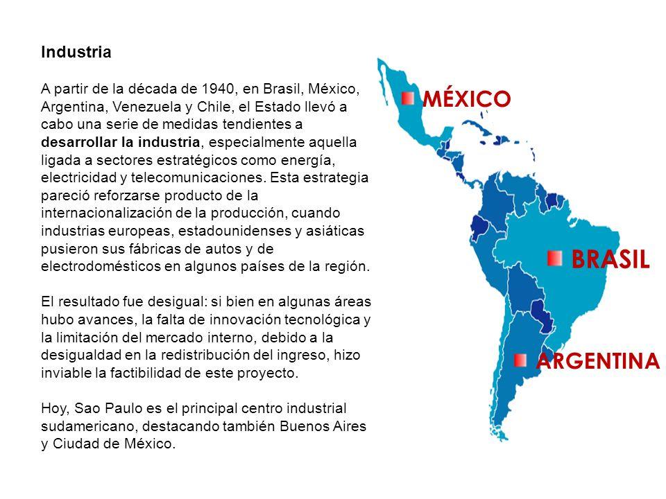 BRASIL MÉXICO ARGENTINA Industria