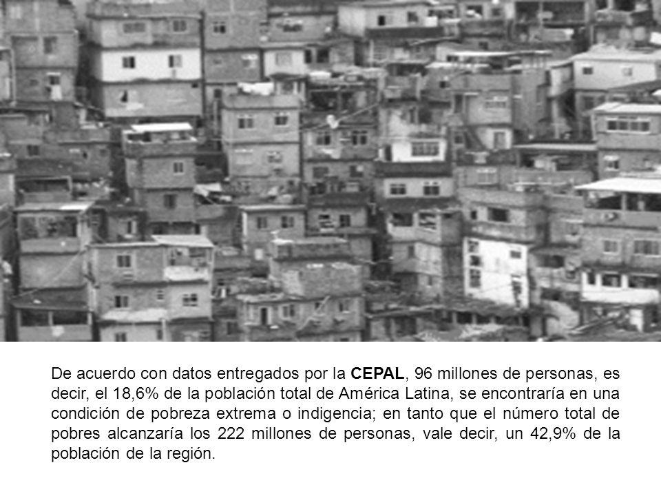 De acuerdo con datos entregados por la CEPAL, 96 millones de personas, es decir, el 18,6% de la población total de América Latina, se encontraría en una condición de pobreza extrema o indigencia; en tanto que el número total de pobres alcanzaría los 222 millones de personas, vale decir, un 42,9% de la población de la región.