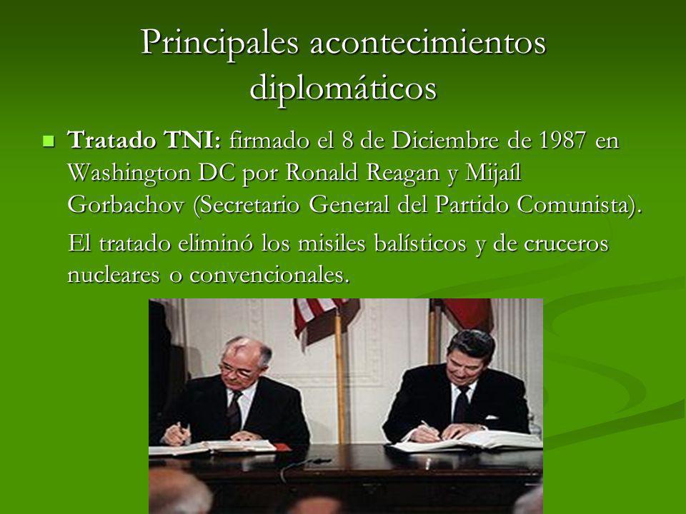 Principales acontecimientos diplomáticos