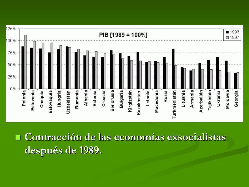 Contracción de las economías exsocialistas después de 1989.