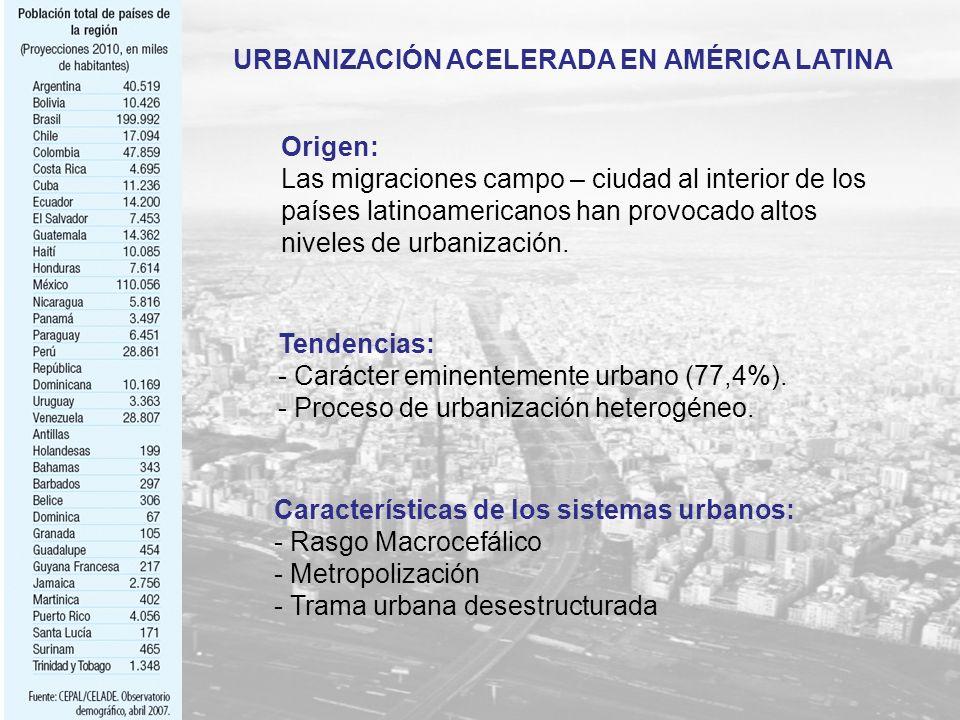 URBANIZACIÓN ACELERADA EN AMÉRICA LATINA
