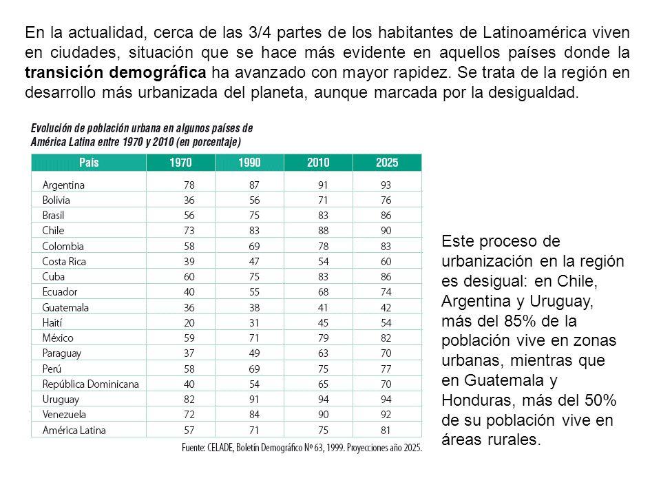 En la actualidad, cerca de las 3/4 partes de los habitantes de Latinoamérica viven en ciudades, situación que se hace más evidente en aquellos países donde la transición demográfica ha avanzado con mayor rapidez. Se trata de la región en desarrollo más urbanizada del planeta, aunque marcada por la desigualdad.