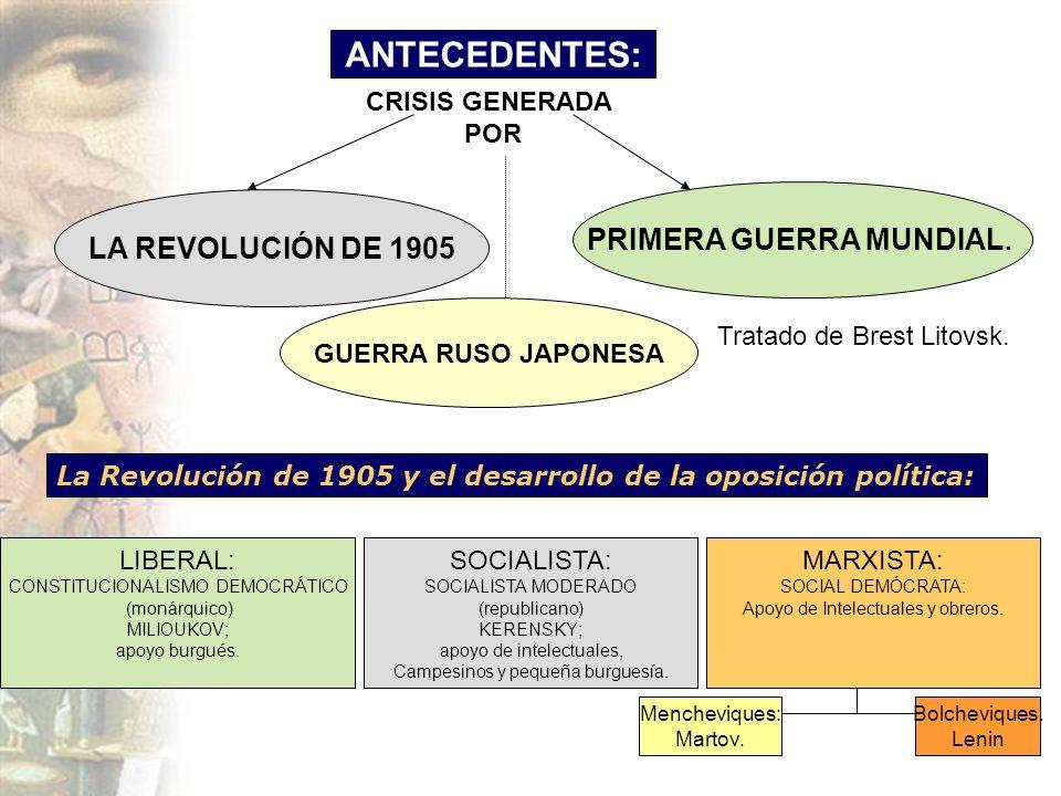 ANTECEDENTES: PRIMERA GUERRA MUNDIAL. LA REVOLUCIÓN DE 1905