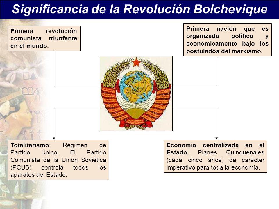 Significancia de la Revolución Bolchevique