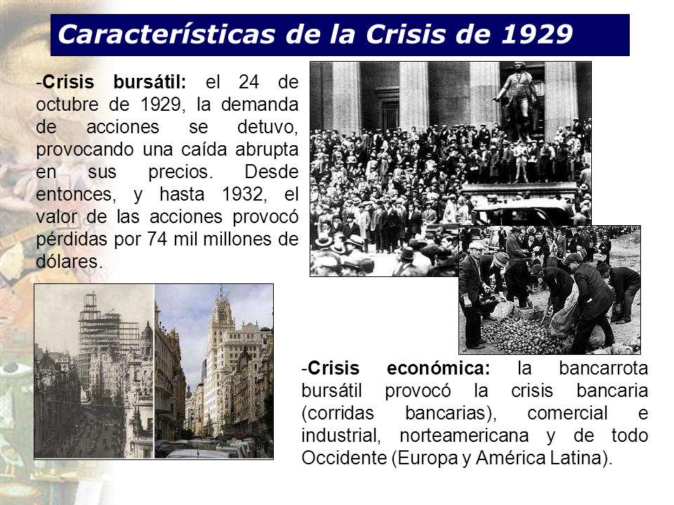 Características de la Crisis de 1929