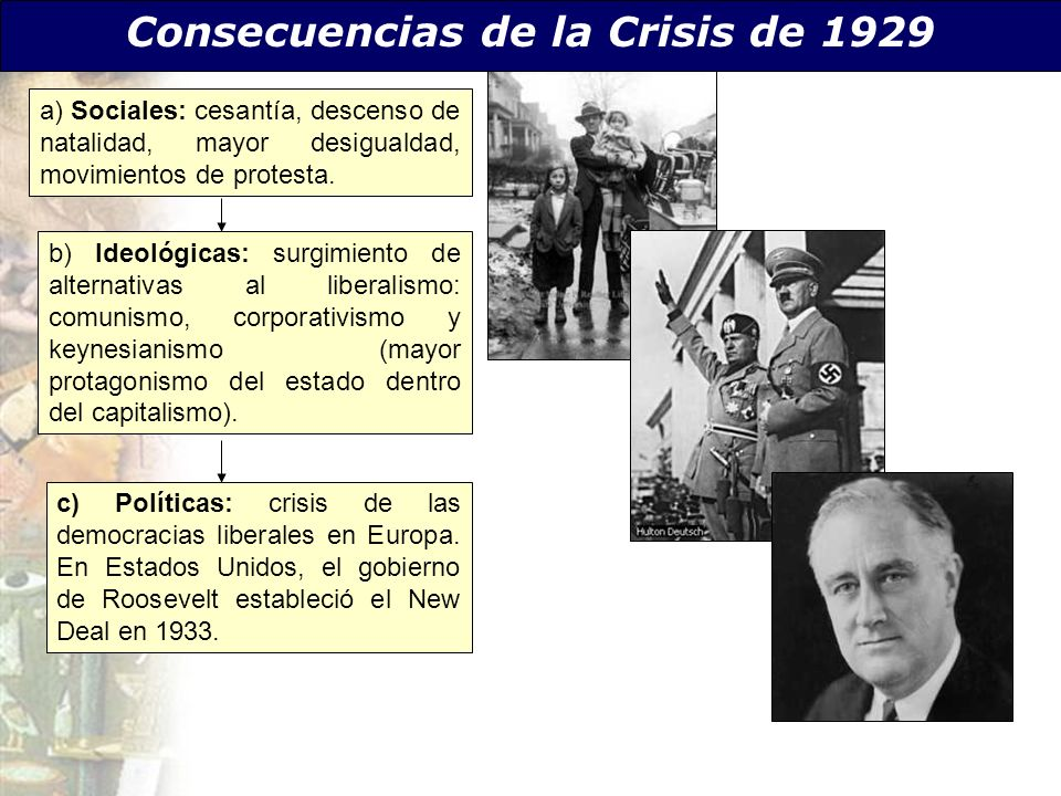 Consecuencias de la Crisis de 1929