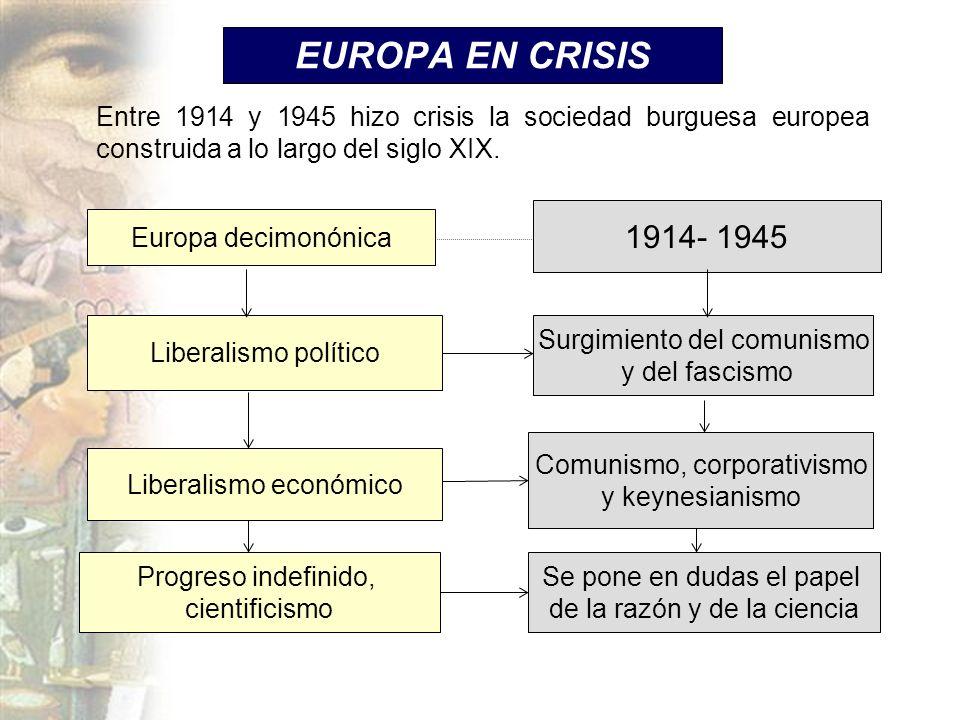 EUROPA EN CRISISEntre 1914 y 1945 hizo crisis la sociedad burguesa europea construida a lo largo del siglo XIX.