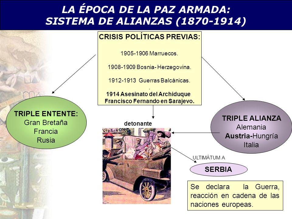LA ÉPOCA DE LA PAZ ARMADA: SISTEMA DE ALIANZAS (1870-1914)