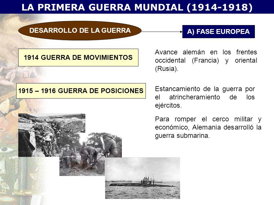 LA PRIMERA GUERRA MUNDIAL (1914-1918) DESARROLLO DE LA GUERRA