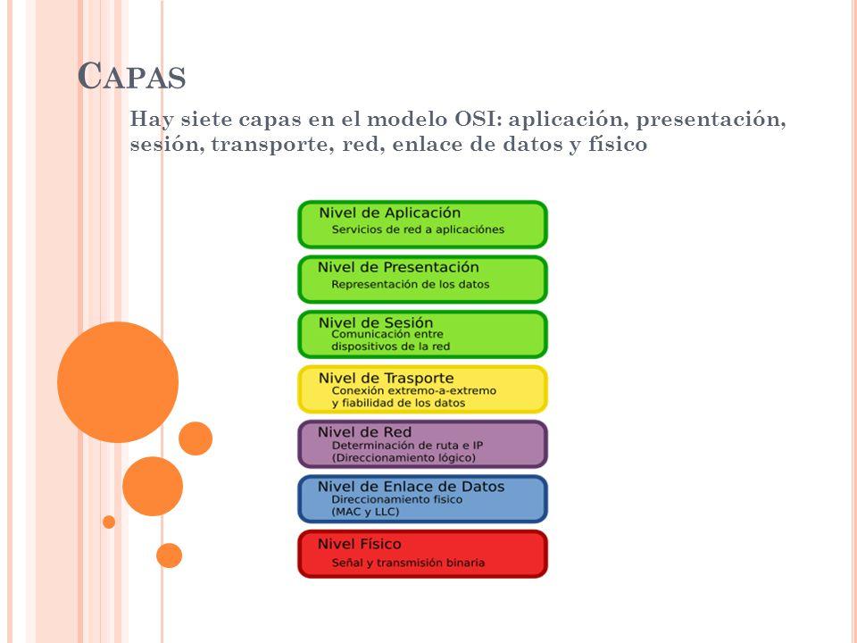 Capas Hay siete capas en el modelo OSI: aplicación, presentación, sesión, transporte, red, enlace de datos y físico.