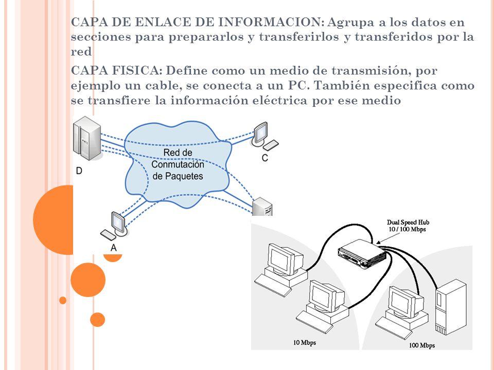 CAPA DE ENLACE DE INFORMACION: Agrupa a los datos en secciones para prepararlos y transferirlos y transferidos por la red