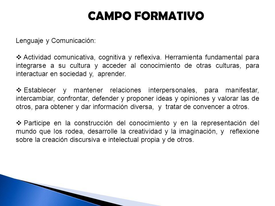 CAMPO FORMATIVO Lenguaje y Comunicación: