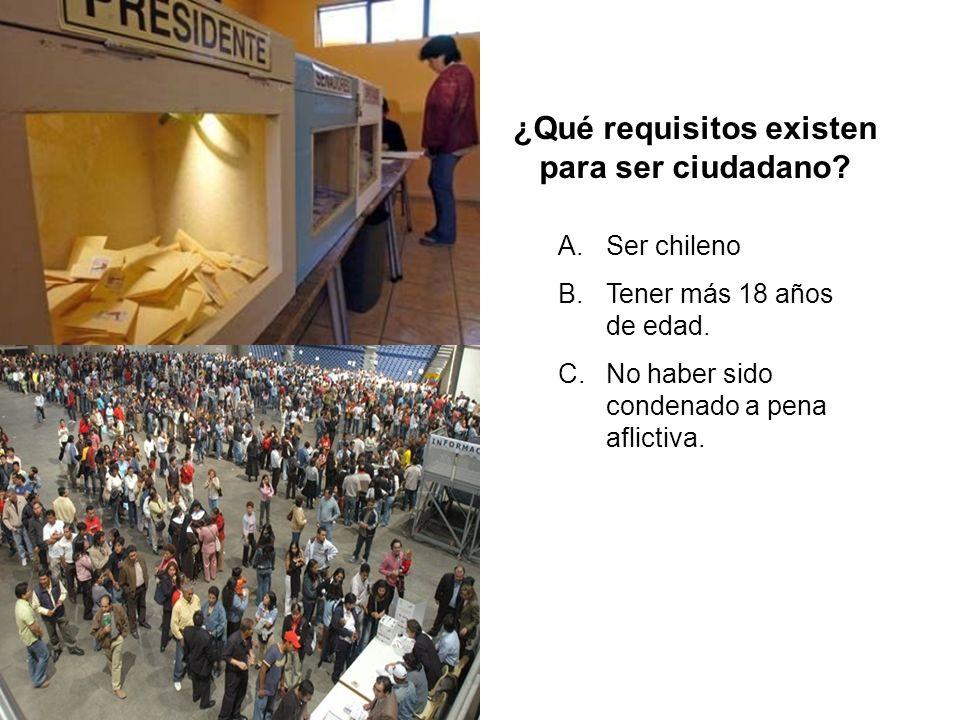 ¿Qué requisitos existen para ser ciudadano