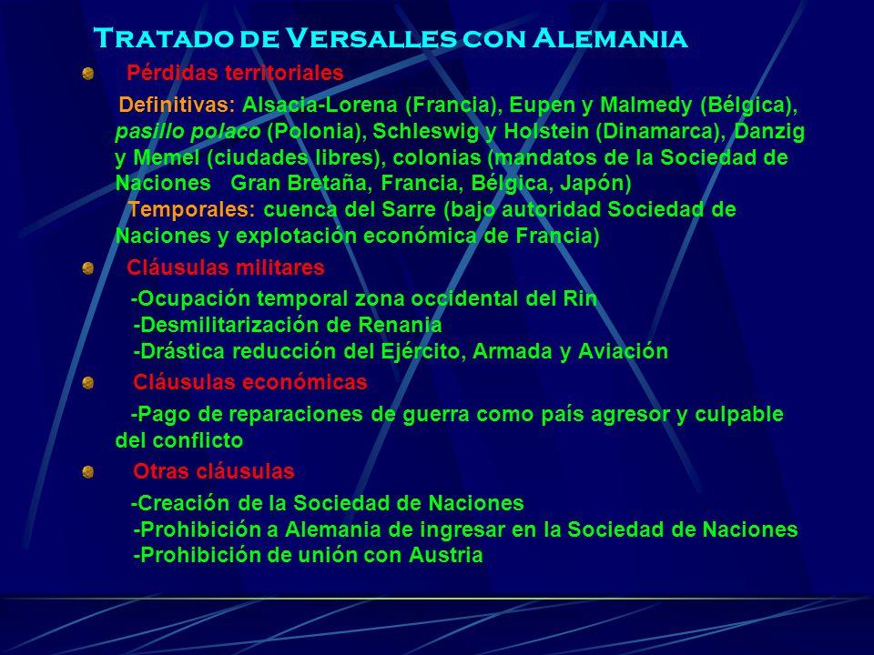 Tratado de Versalles con Alemania