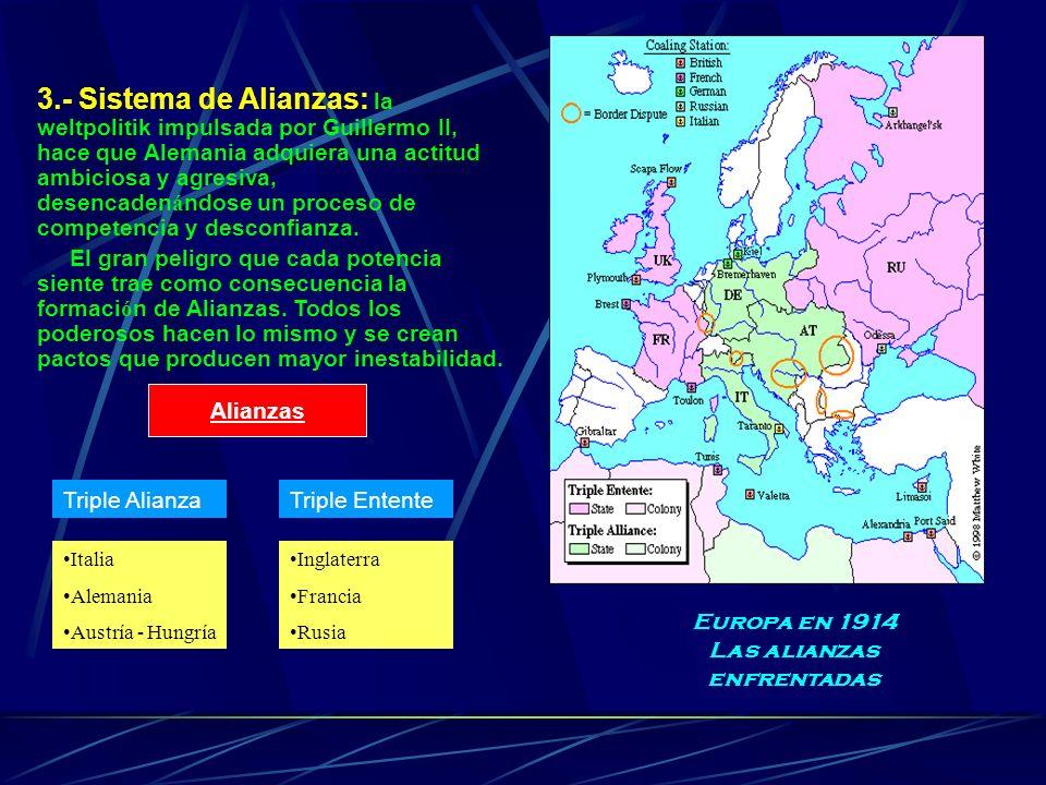 Europa en 1914 Las alianzas enfrentadas