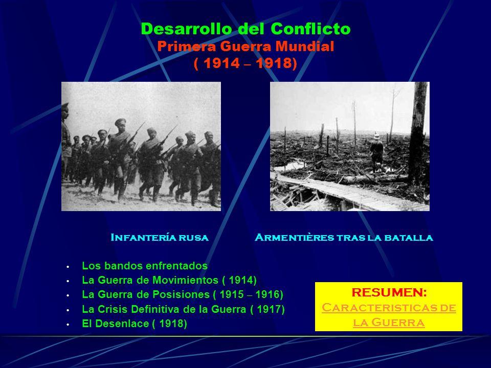 Desarrollo del Conflicto Primera Guerra Mundial ( 1914 – 1918)