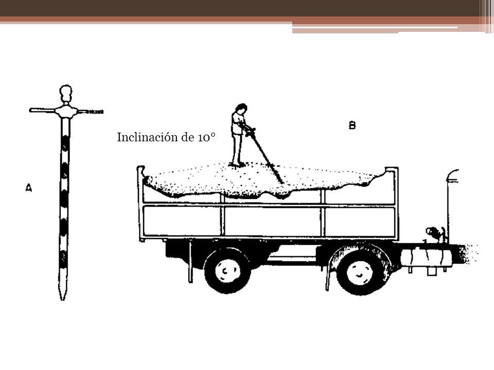 Inclinación de 10°