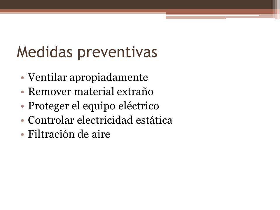 Medidas preventivas Ventilar apropiadamente Remover material extraño
