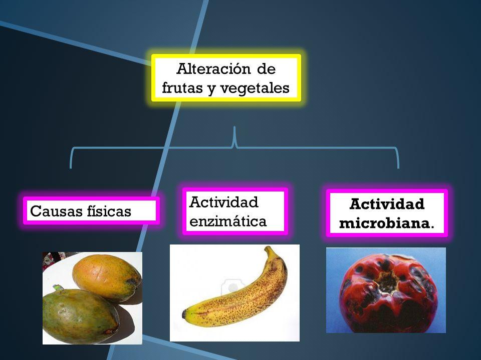 Alteración de frutas y vegetales