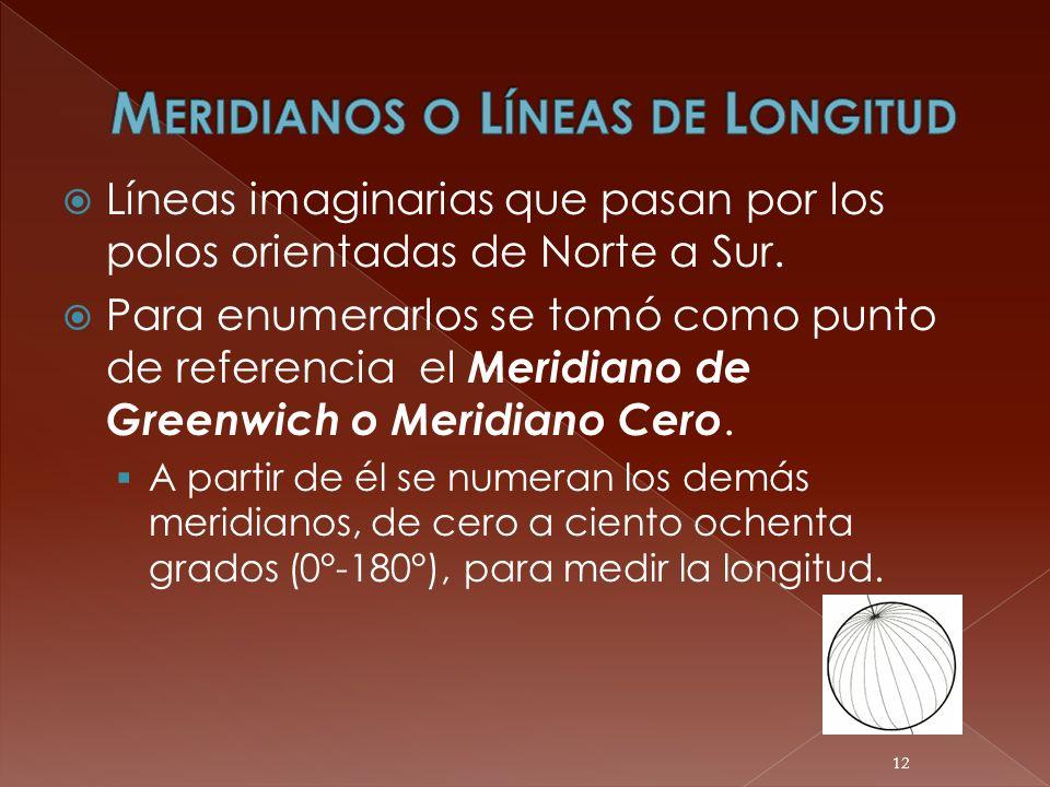 Meridianos o Líneas de Longitud