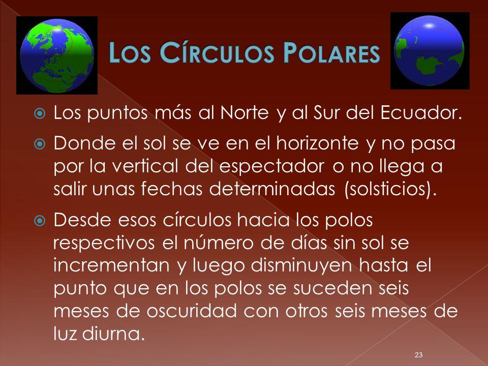 Los Círculos Polares Los puntos más al Norte y al Sur del Ecuador.