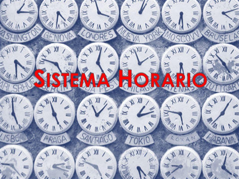 Sistema Horario