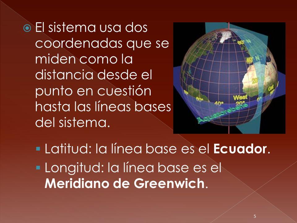 El sistema usa dos coordenadas que se miden como la distancia desde el punto en cuestión hasta las líneas bases del sistema.