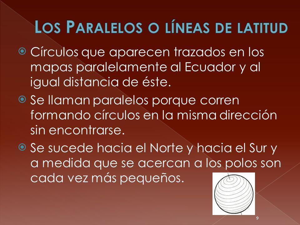 Los Paralelos o líneas de latitud