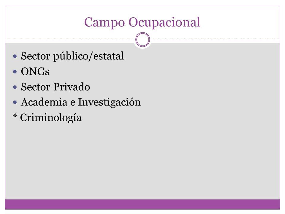 Campo Ocupacional Sector público/estatal ONGs Sector Privado