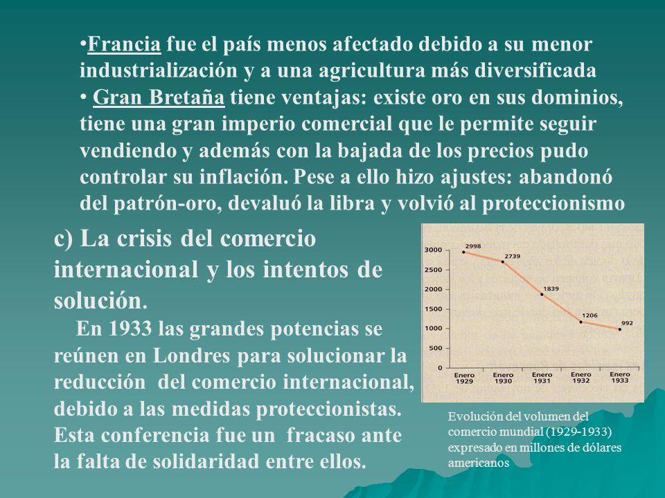 c) La crisis del comercio internacional y los intentos de solución.