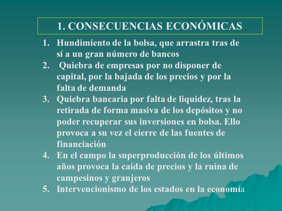 1. CONSECUENCIAS ECONÓMICAS