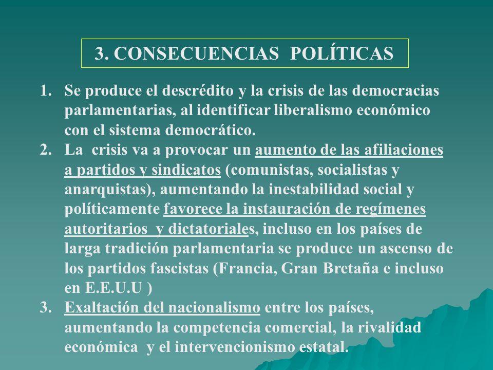 3. CONSECUENCIAS POLÍTICAS