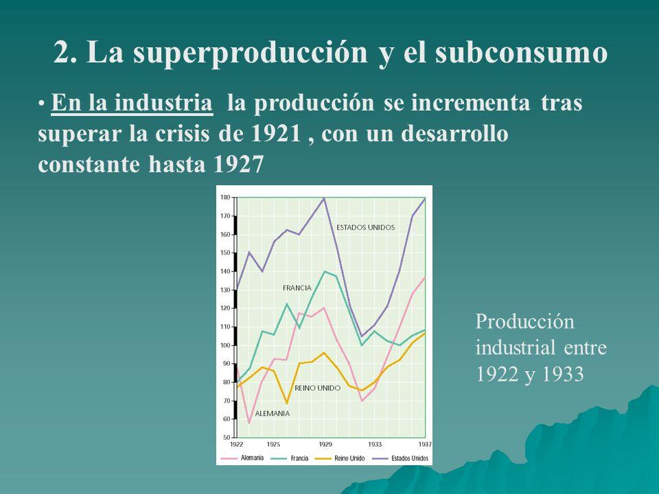 2. La superproducción y el subconsumo