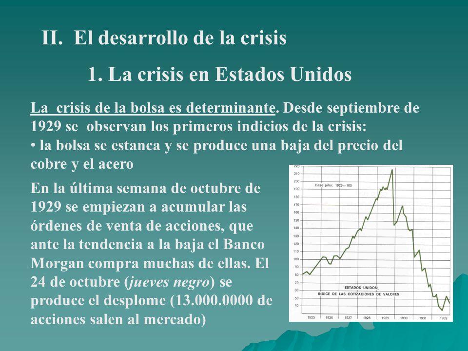 1. La crisis en Estados Unidos