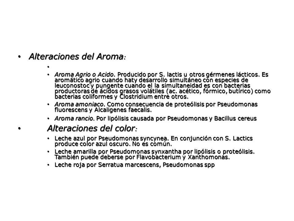 Alteraciones del Aroma: