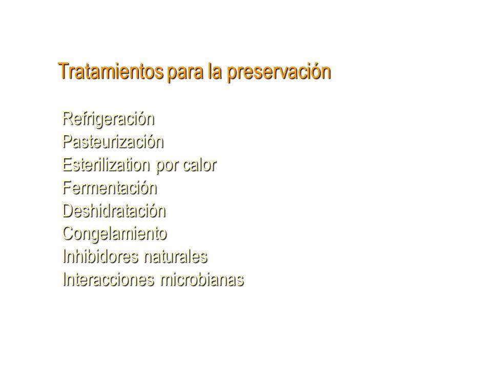 Tratamientos para la preservación