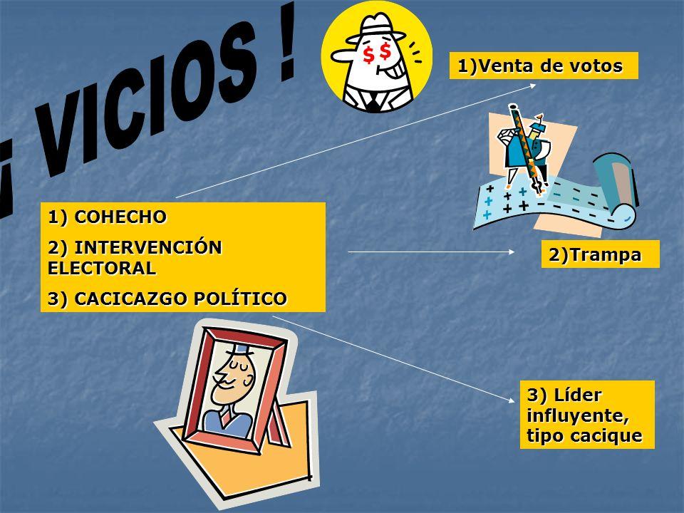 ¡ VICIOS ! 1)Venta de votos 1) COHECHO 2) INTERVENCIÓN ELECTORAL