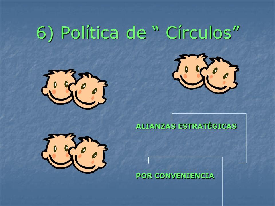 6) Política de Círculos